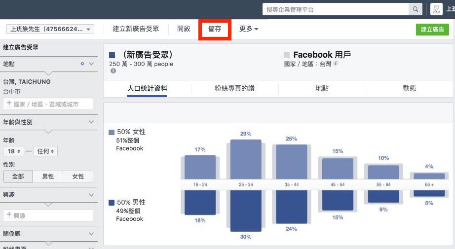 FB廣告受眾洞察報告