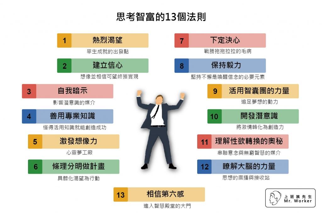 思考致富 13個法則