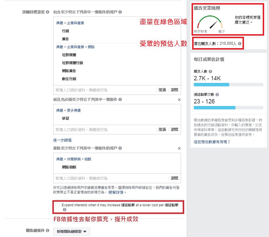 Facebook廣告 規模