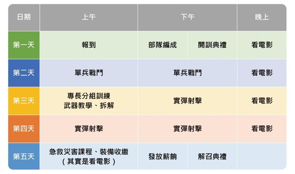 2019教召課程表